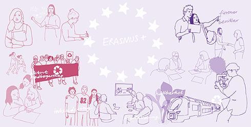 Digitalt event, 19/3: Möjligheter inom det nya Erasmus+